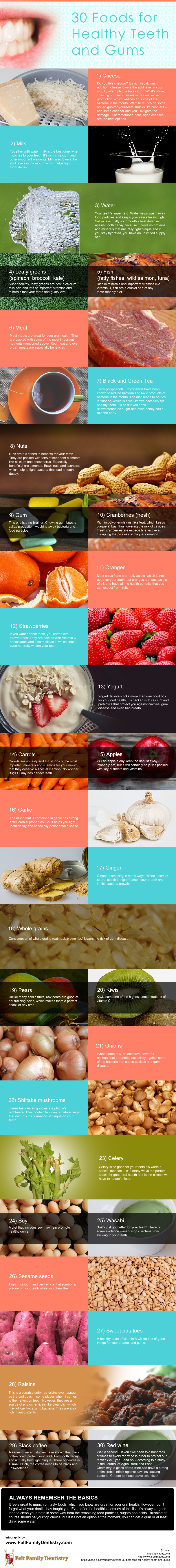 30 Foods for Healthy Teeth and Gums [infographic]