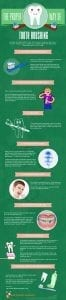 The Proper Way of Tooth Brushing [infographic]