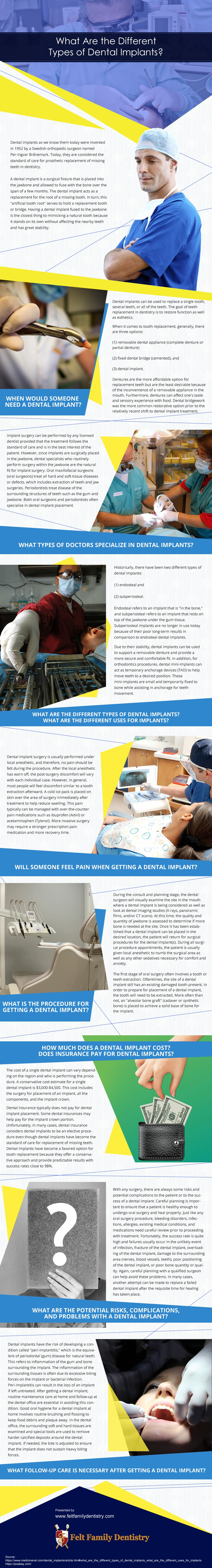 What are the Different Types of Dental Implants? [infographic]