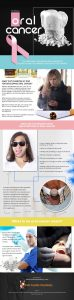 All About Oral Cancer [infographic]