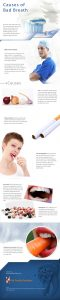 Causes of Bad Breath [infographic]